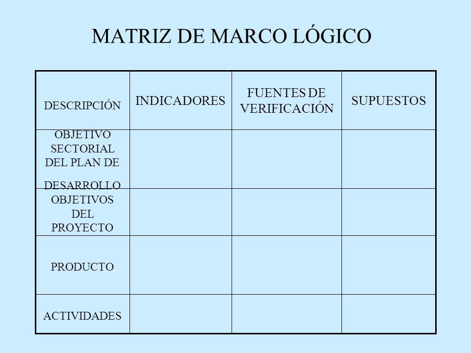 MATRIZ DE MARCO LÓGICO INDICADORES FUENTES DE VERIFICACIÓN SUPUESTOS