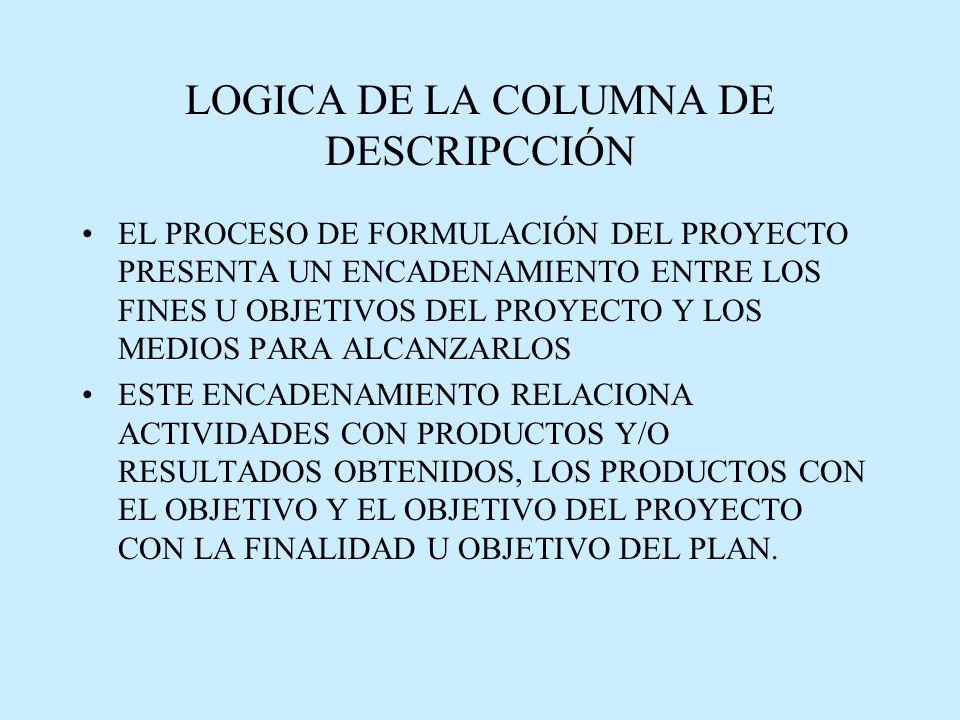 LOGICA DE LA COLUMNA DE DESCRIPCCIÓN