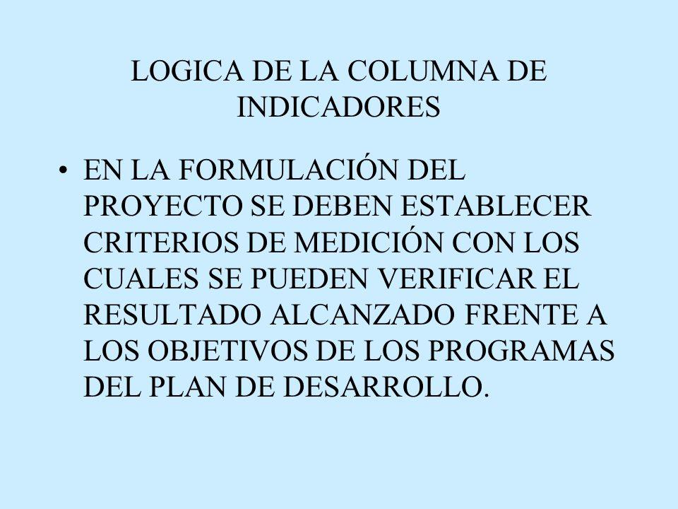 LOGICA DE LA COLUMNA DE INDICADORES