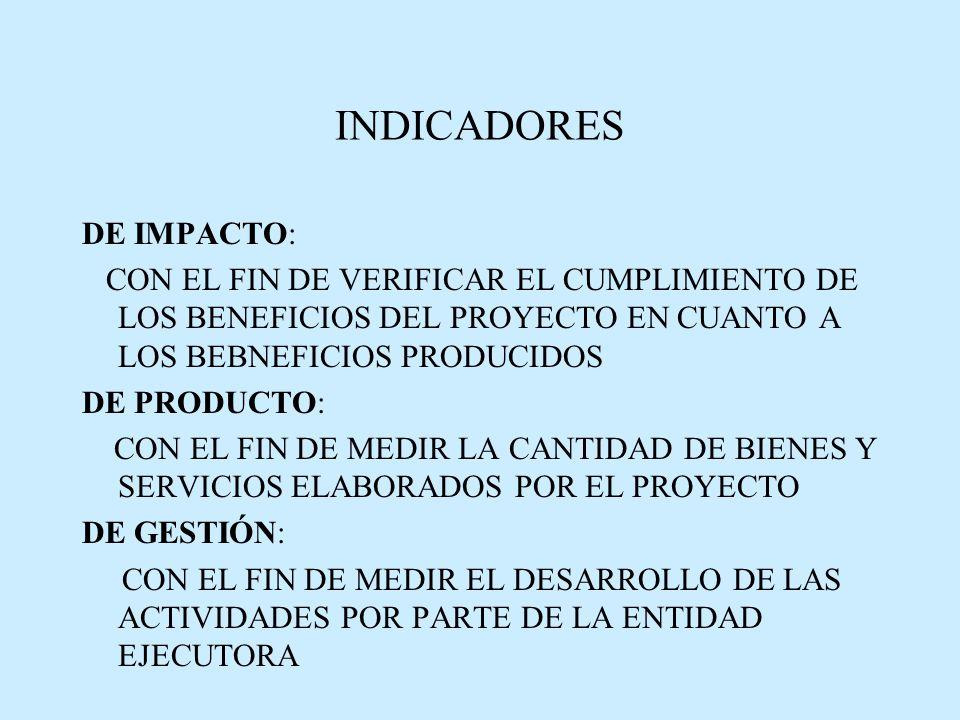 INDICADORES DE IMPACTO: