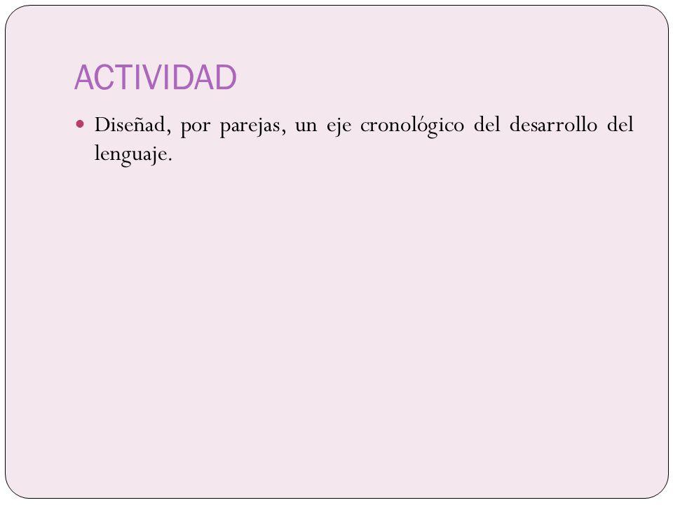 ACTIVIDAD Diseñad, por parejas, un eje cronológico del desarrollo del lenguaje.