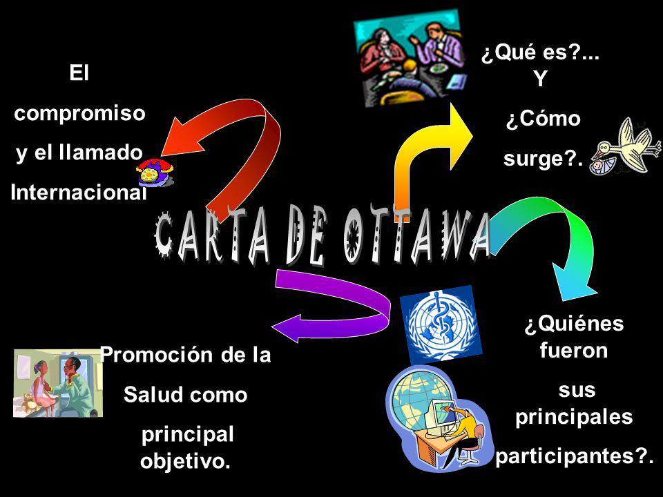 CARTA DE OTTAWA ¿Qué es ... Y El ¿Cómo compromiso surge . y el llamado