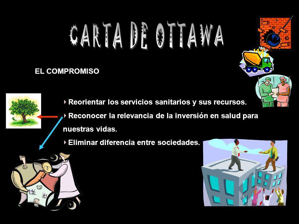 CARTA DE OTTAWA EL COMPROMISO
