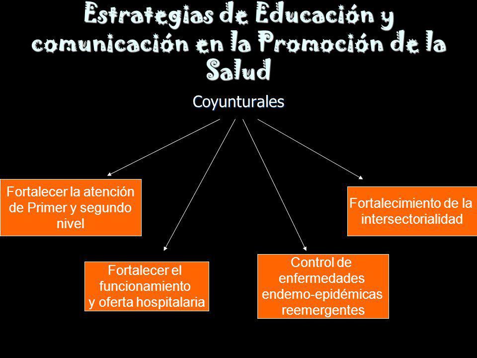 Estrategias de Educación y comunicación en la Promoción de la Salud