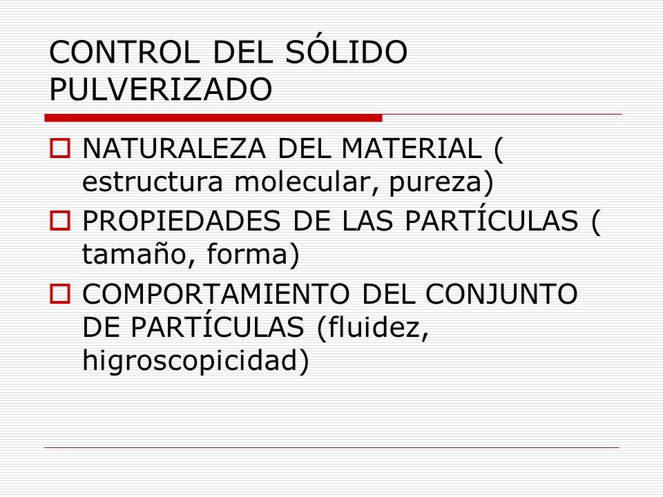 CONTROL DEL SÓLIDO PULVERIZADO