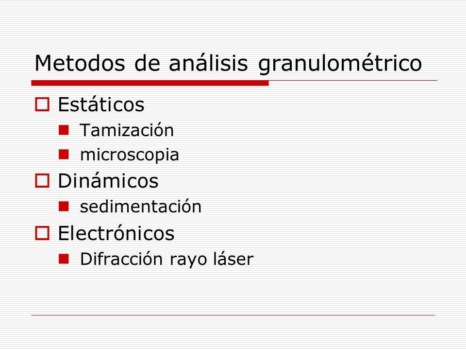Metodos de análisis granulométrico