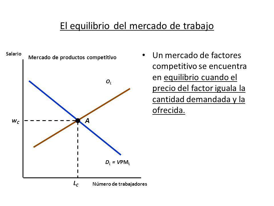 El equilibrio del mercado de trabajo