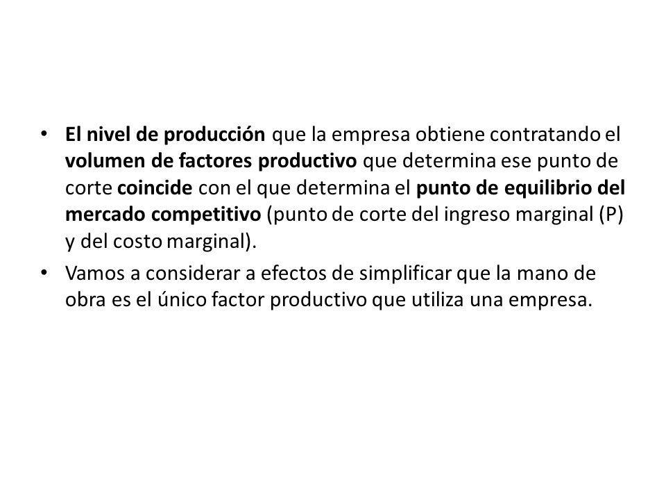 El nivel de producción que la empresa obtiene contratando el volumen de factores productivo que determina ese punto de corte coincide con el que determina el punto de equilibrio del mercado competitivo (punto de corte del ingreso marginal (P) y del costo marginal).