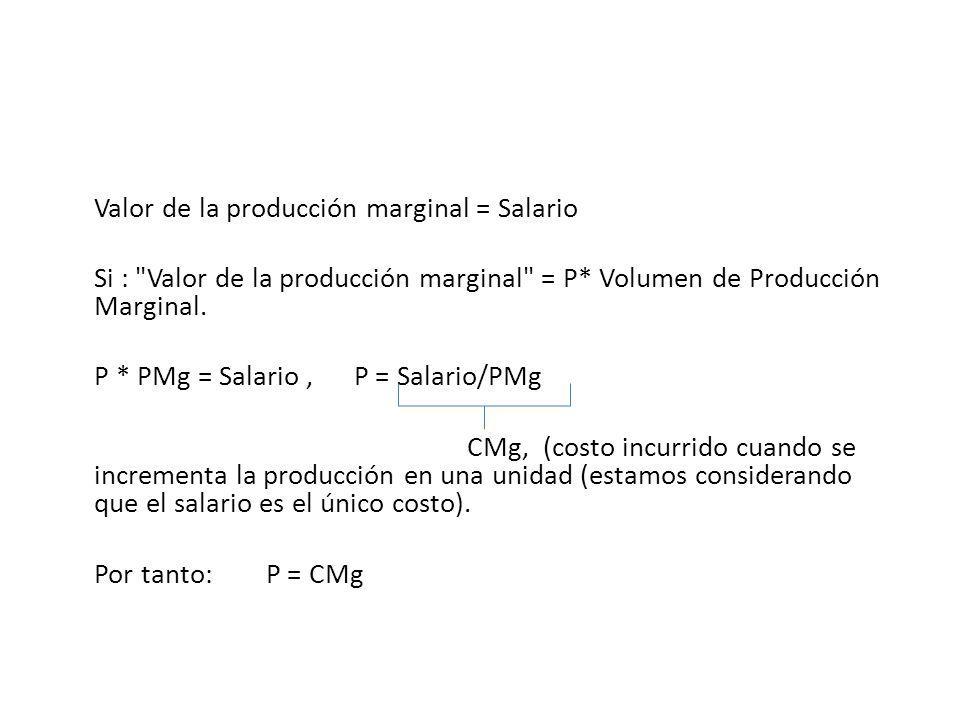 Valor de la producción marginal = Salario