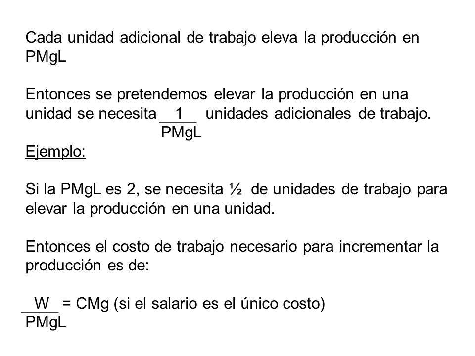 Cada unidad adicional de trabajo eleva la producción en PMgL