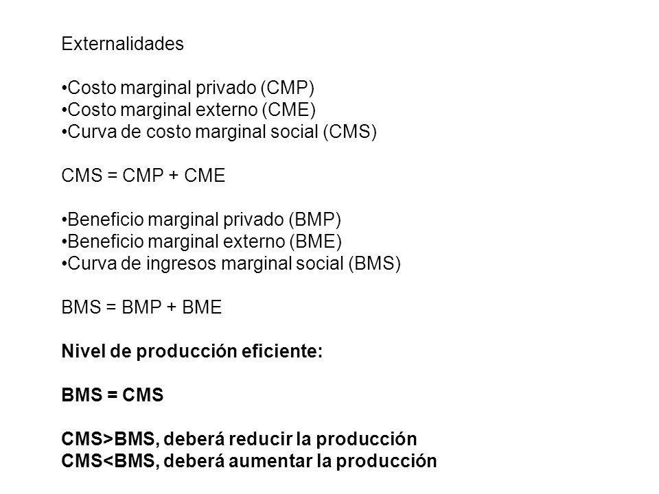 Externalidades Costo marginal privado (CMP) Costo marginal externo (CME) Curva de costo marginal social (CMS)