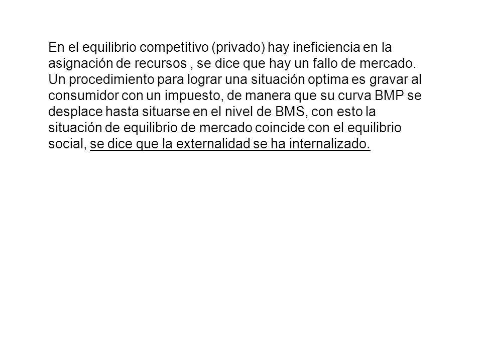 En el equilibrio competitivo (privado) hay ineficiencia en la asignación de recursos , se dice que hay un fallo de mercado.