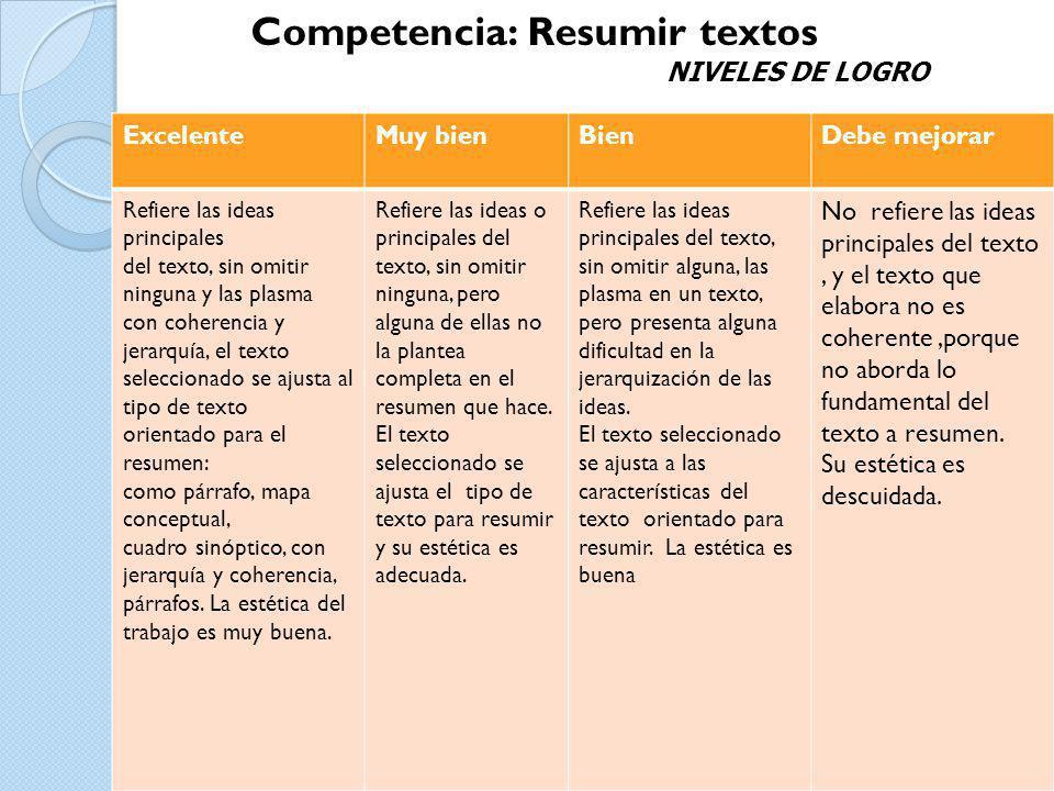 Competencia: Resumir textos