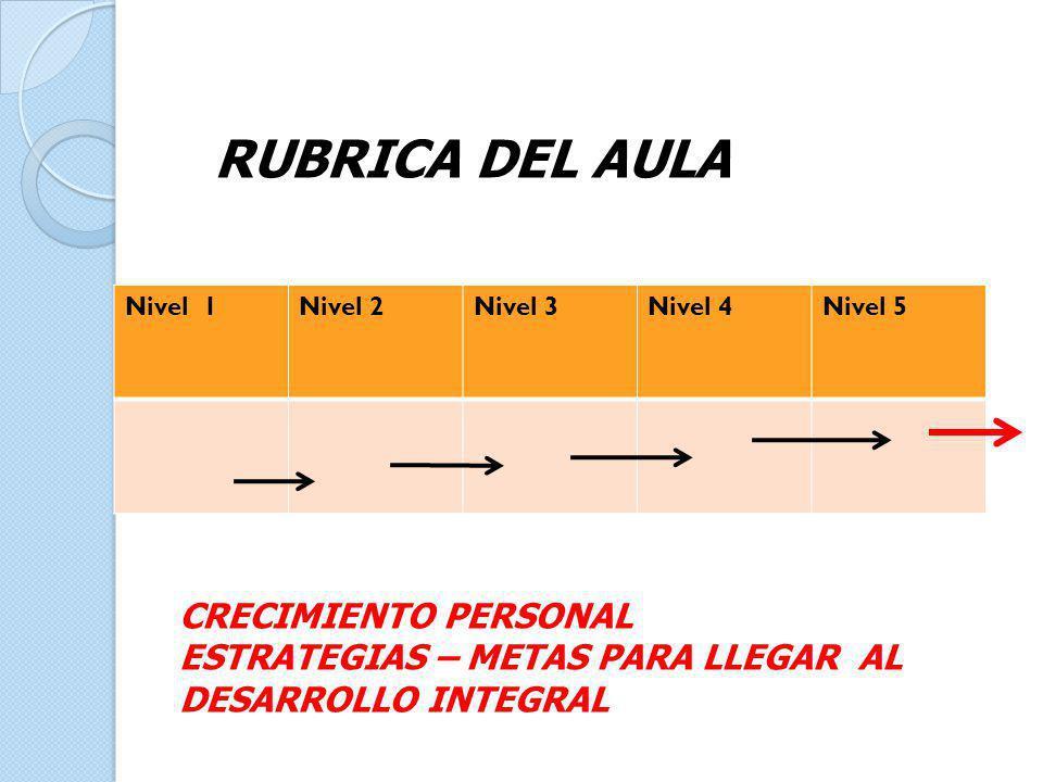 RUBRICA DEL AULA CRECIMIENTO PERSONAL