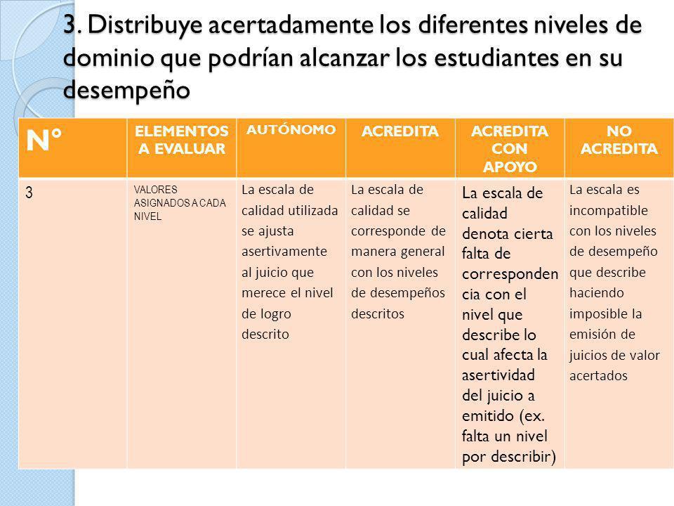 3. Distribuye acertadamente los diferentes niveles de dominio que podrían alcanzar los estudiantes en su desempeño