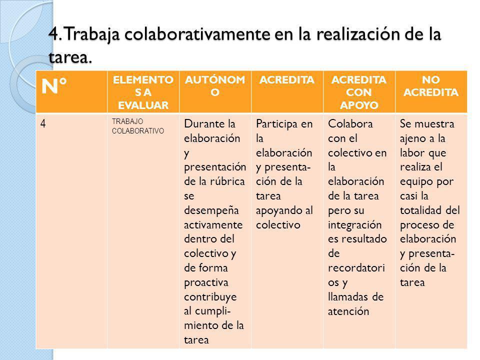 4. Trabaja colaborativamente en la realización de la tarea.