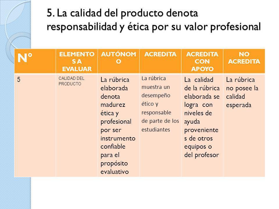 5. La calidad del producto denota responsabilidad y ética por su valor profesional