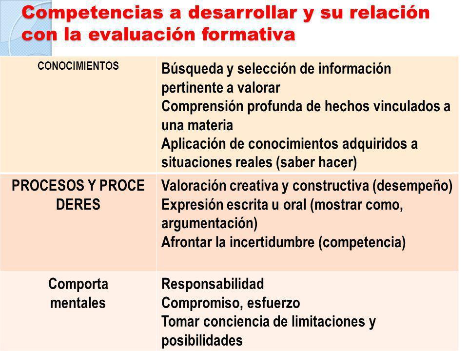 Competencias a desarrollar y su relación con la evaluación formativa