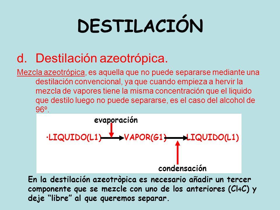 DESTILACIÓN Destilación azeotrópica.