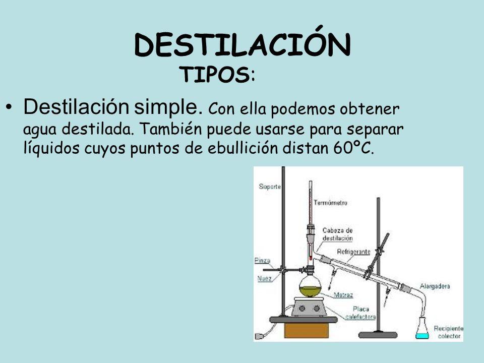 DESTILACIÓN TIPOS: