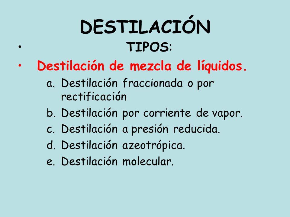 DESTILACIÓN TIPOS: Destilación de mezcla de líquidos.