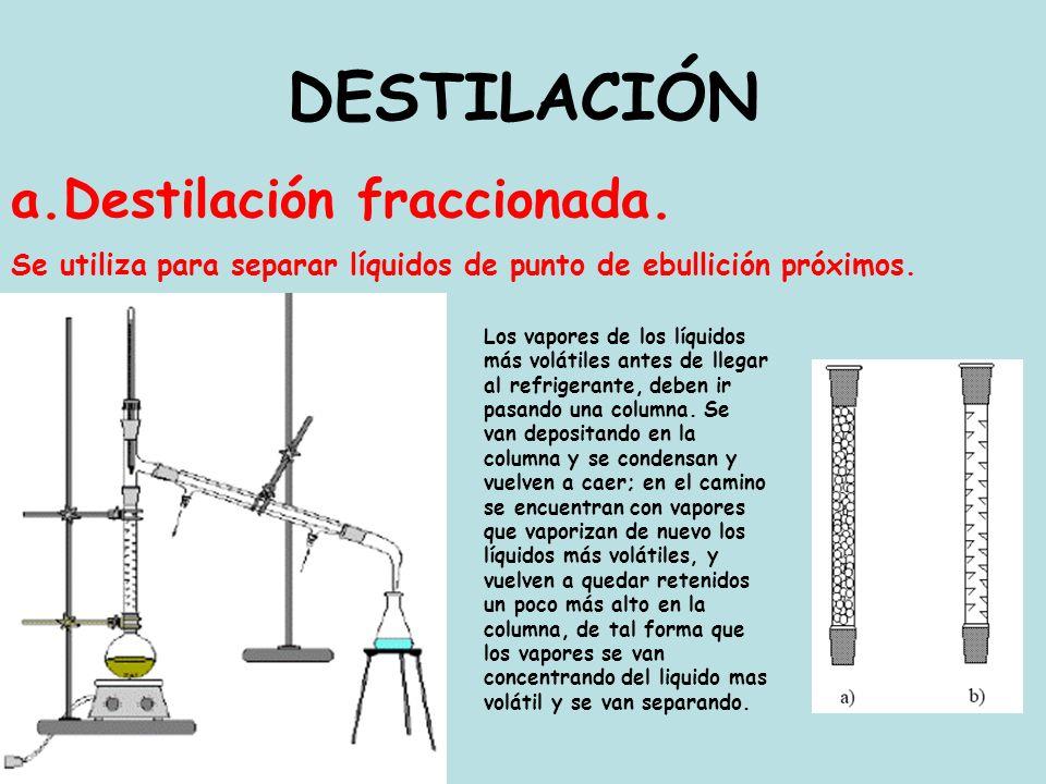 DESTILACIÓN Destilación fraccionada.