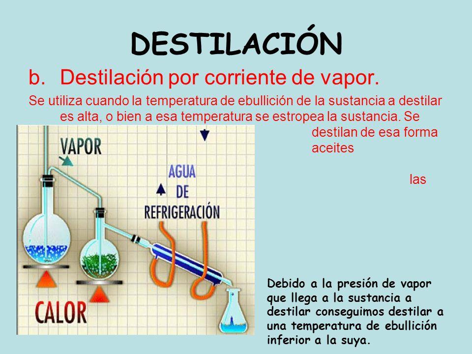 DESTILACIÓN Destilación por corriente de vapor.
