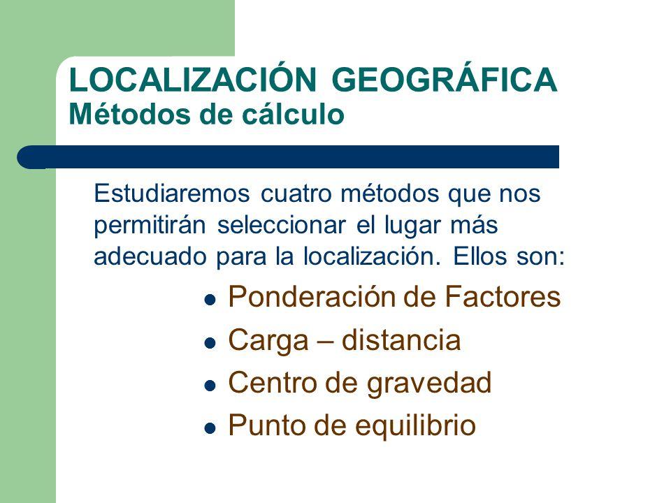 LOCALIZACIÓN GEOGRÁFICA Métodos de cálculo
