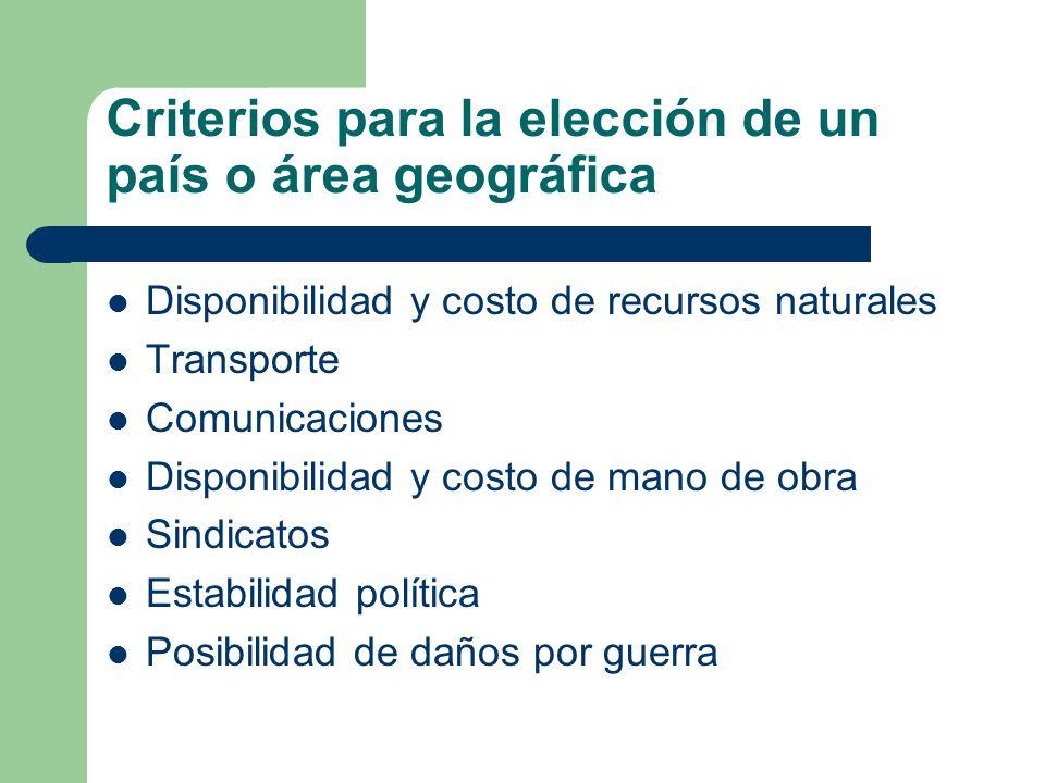 Criterios para la elección de un país o área geográfica