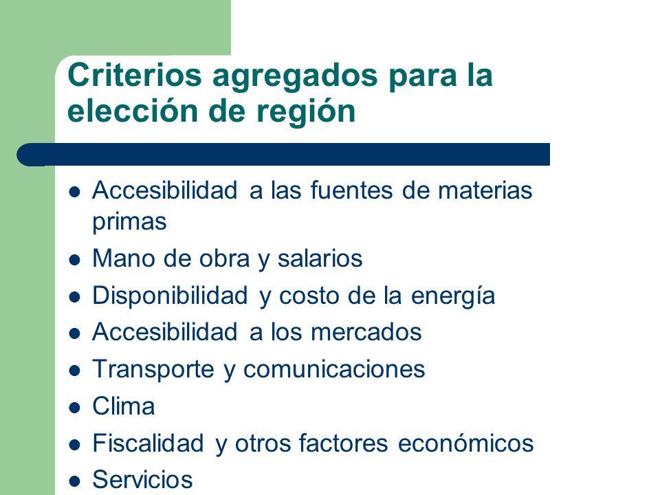 Criterios agregados para la elección de región
