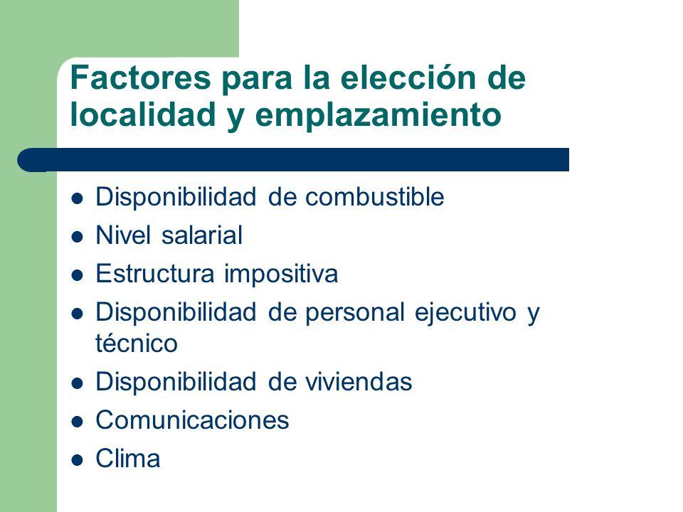 Factores para la elección de localidad y emplazamiento