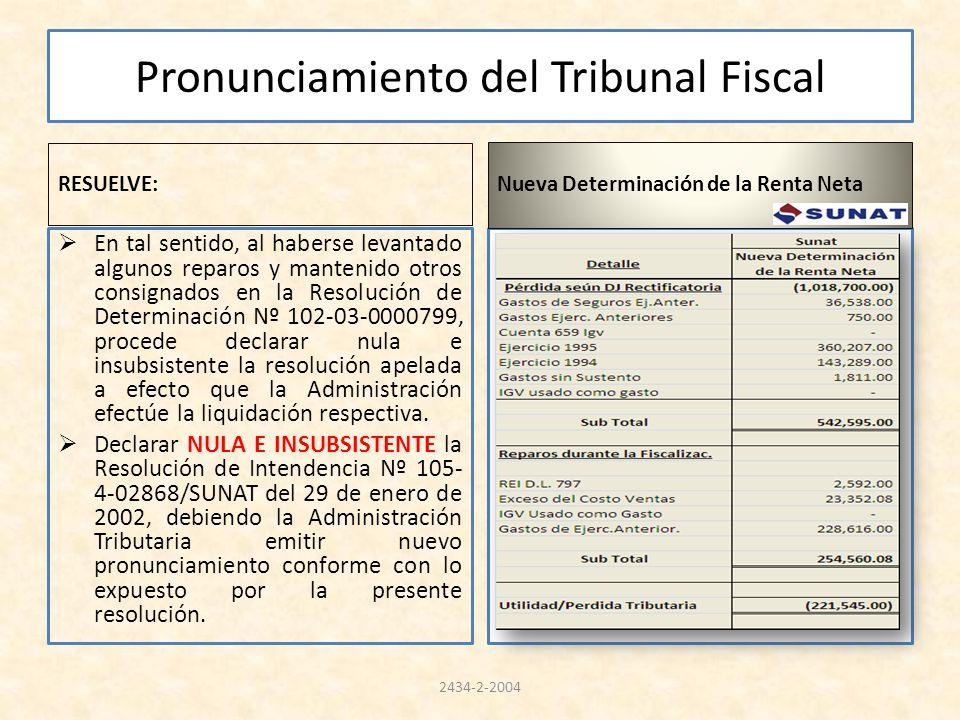 Pronunciamiento del Tribunal Fiscal