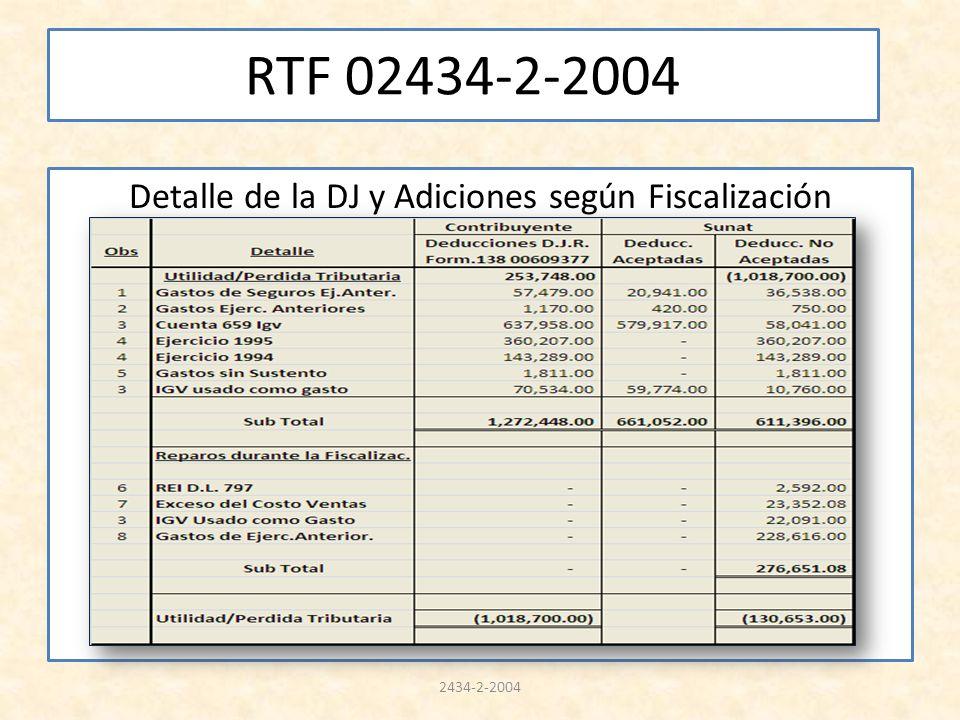 Detalle de la DJ y Adiciones según Fiscalización
