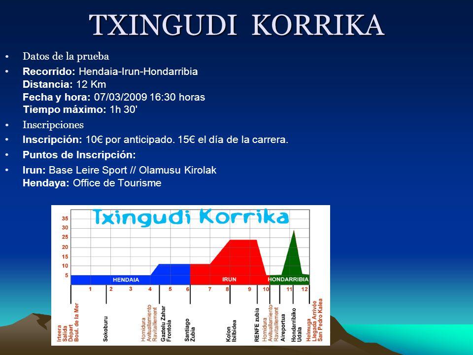 TXINGUDI KORRIKA Datos de la prueba