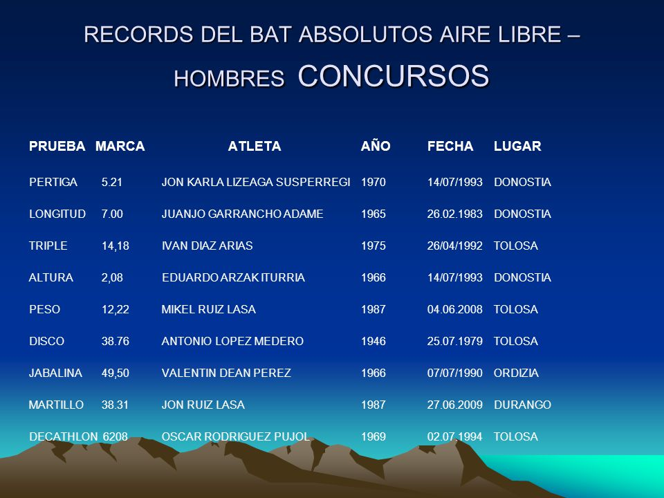 RECORDS DEL BAT ABSOLUTOS AIRE LIBRE – HOMBRES CONCURSOS