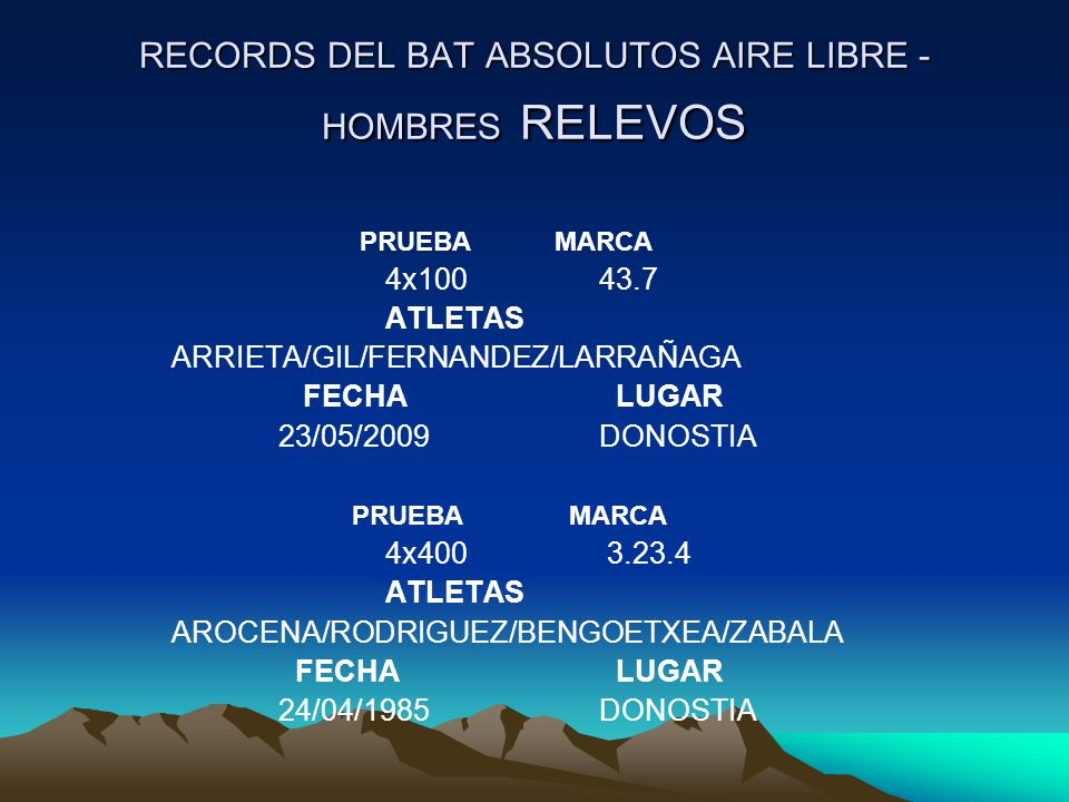 RECORDS DEL BAT ABSOLUTOS AIRE LIBRE - HOMBRES RELEVOS
