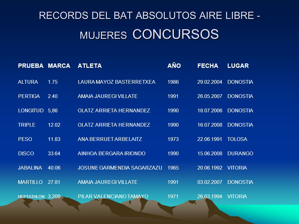 RECORDS DEL BAT ABSOLUTOS AIRE LIBRE - MUJERES CONCURSOS