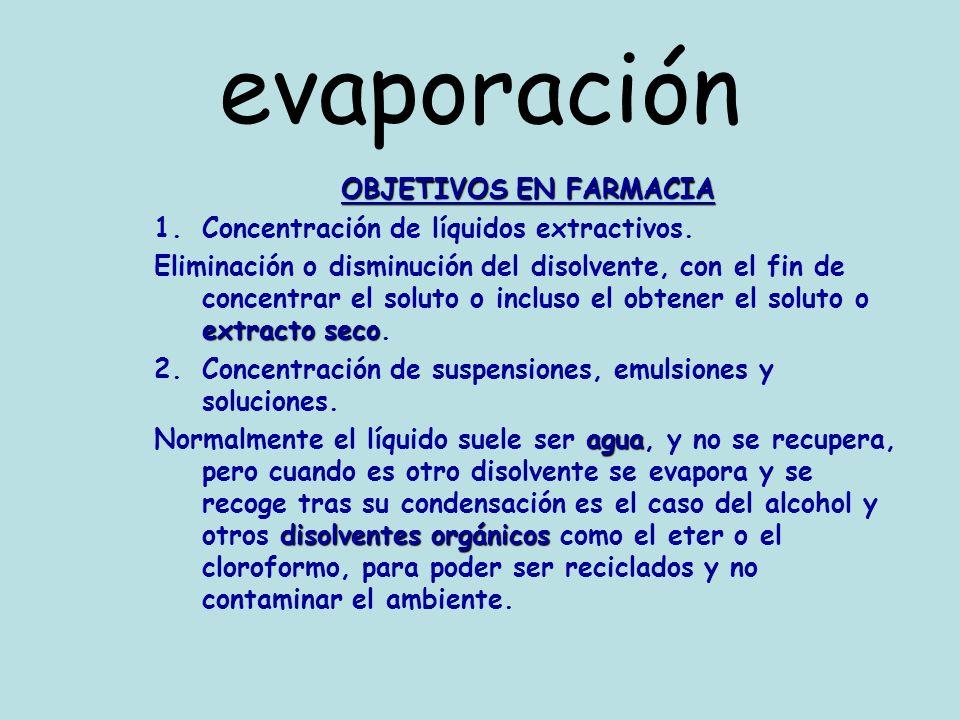 evaporación OBJETIVOS EN FARMACIA