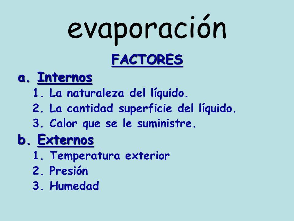 evaporación FACTORES Internos Externos La naturaleza del líquido.