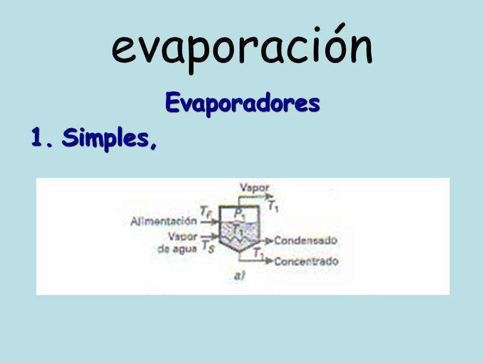 evaporación Evaporadores Simples,