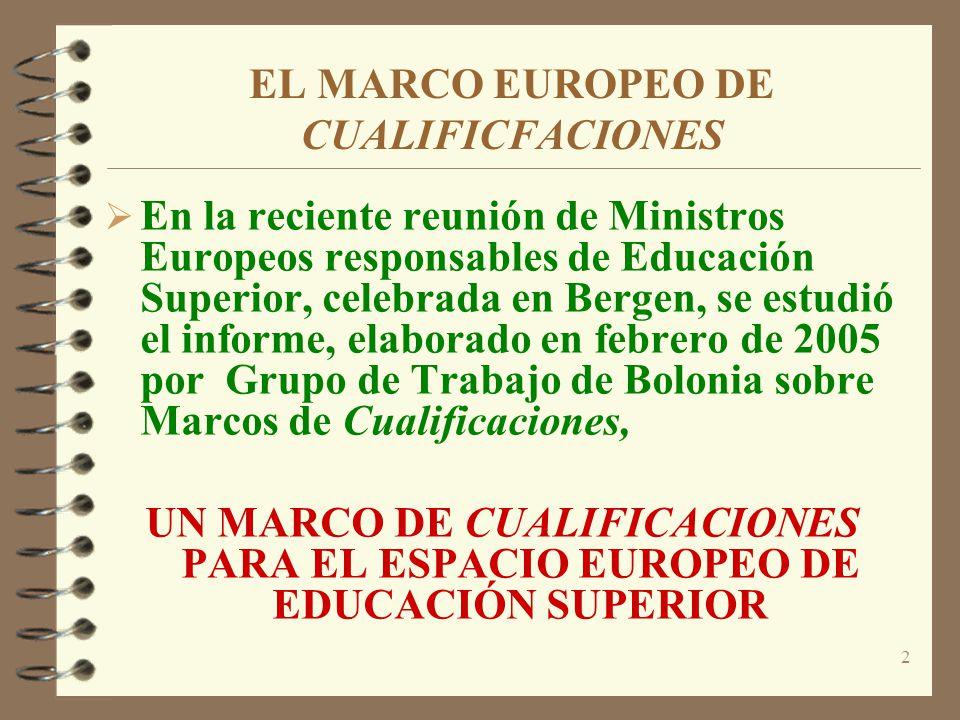 EL MARCO EUROPEO DE CUALIFICFACIONES