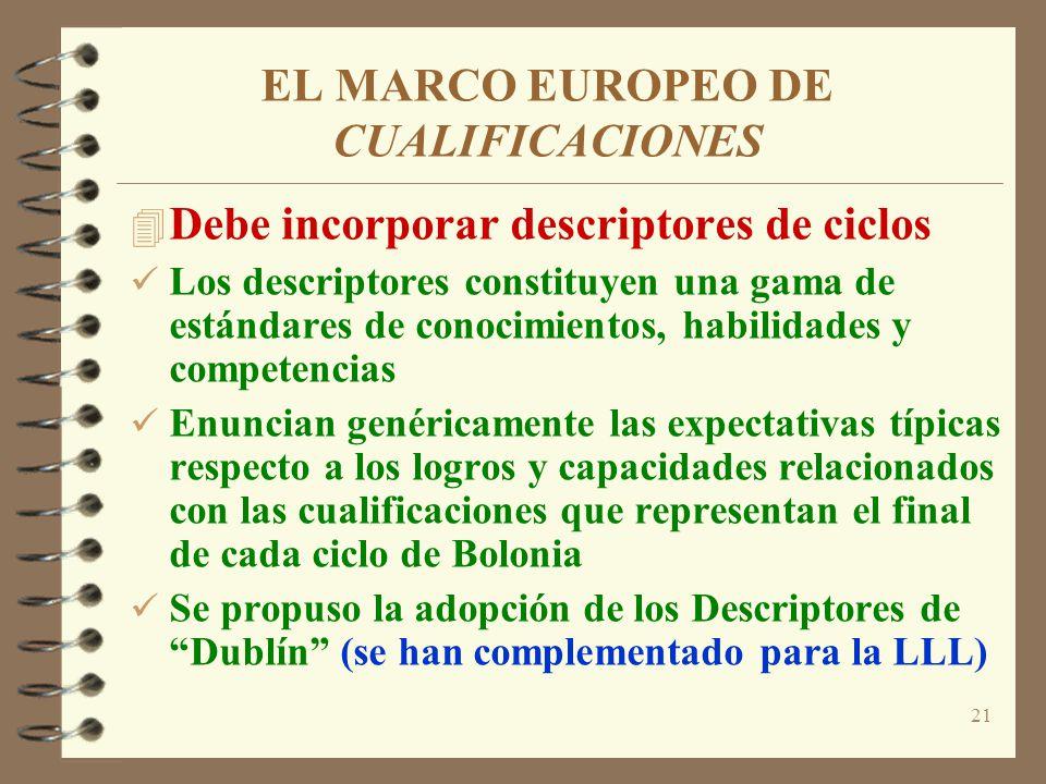 EL MARCO EUROPEO DE CUALIFICACIONES