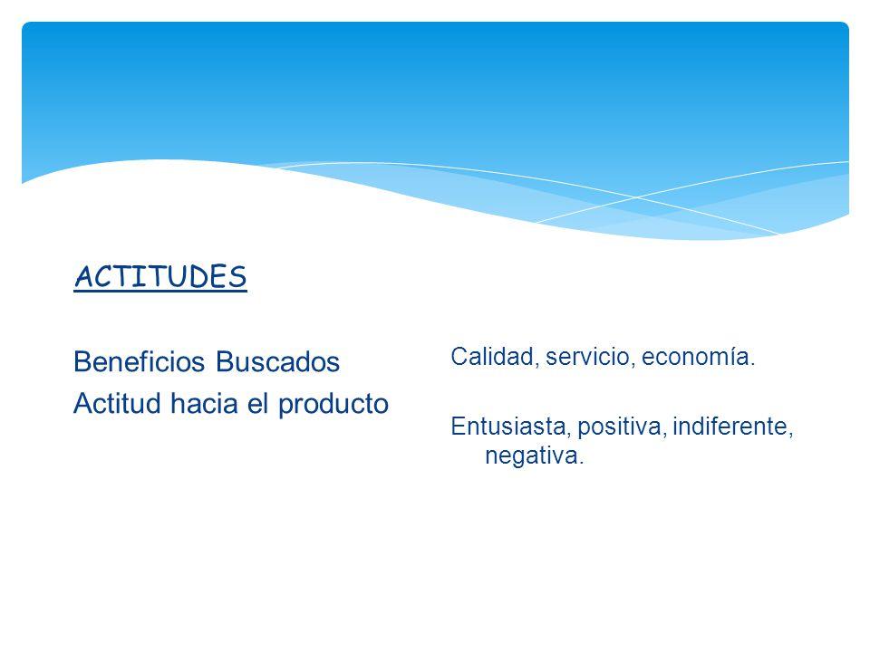 ACTITUDES Beneficios Buscados Actitud hacia el producto