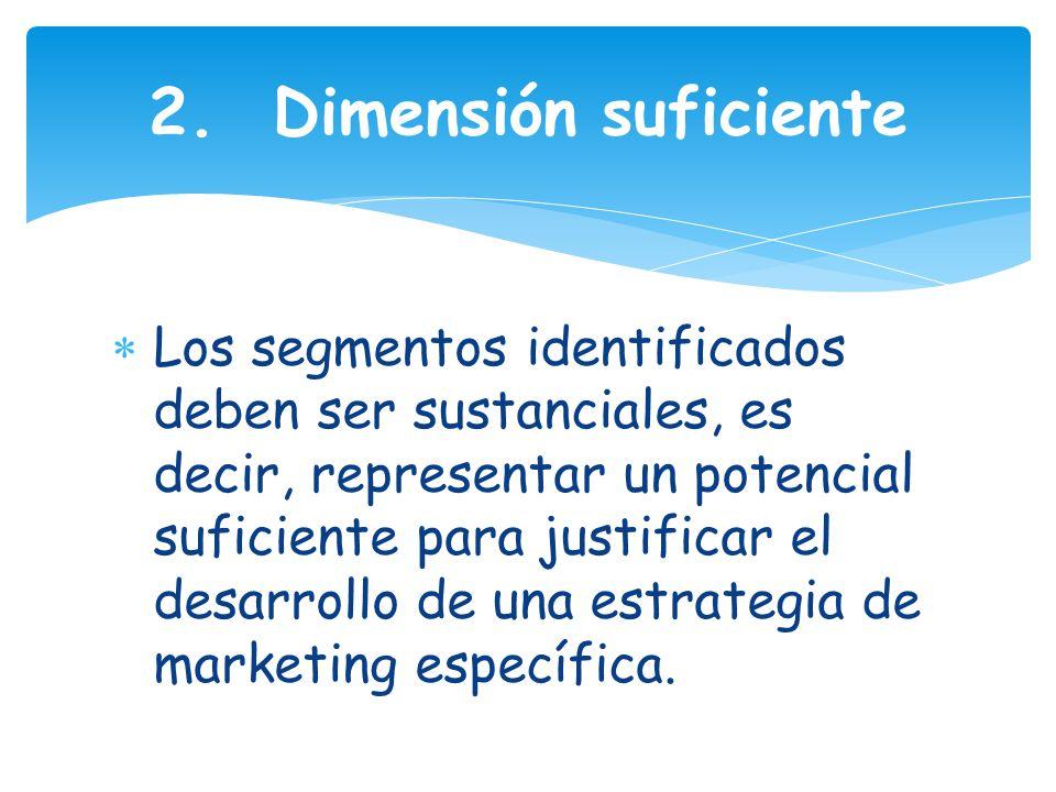 2. Dimensión suficiente