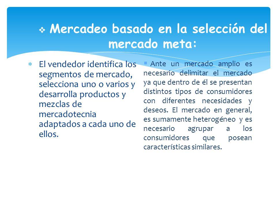 Mercadeo basado en la selección del mercado meta: