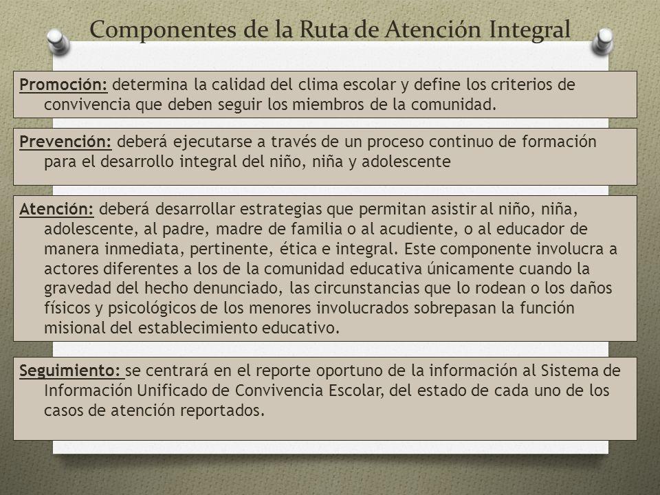 Componentes de la Ruta de Atención Integral