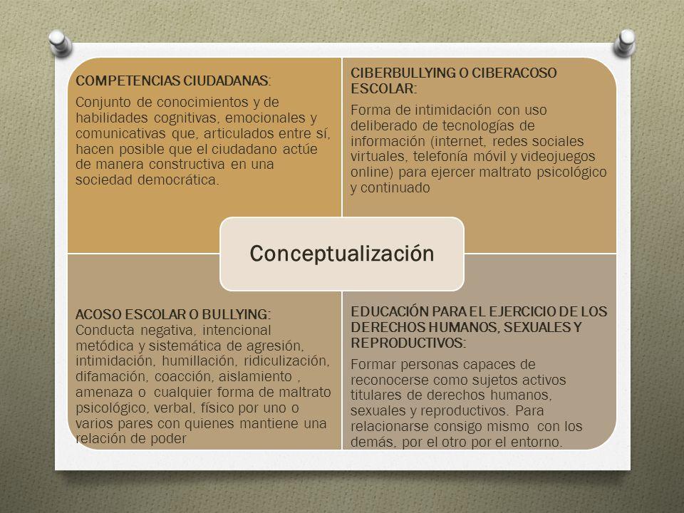 Conceptualización COMPETENCIAS CIUDADANAS: