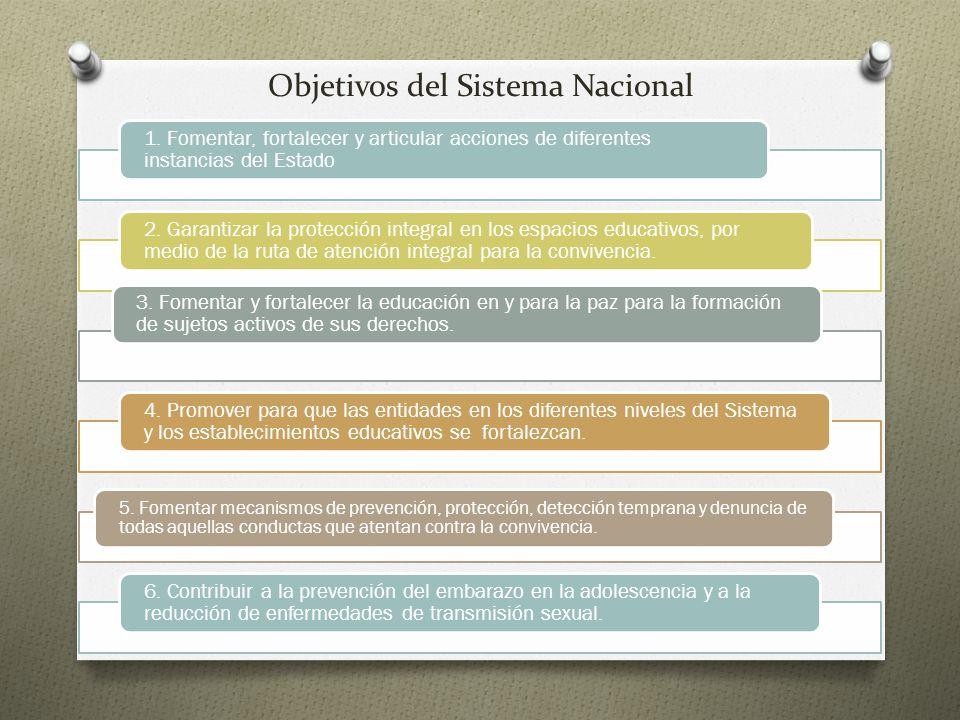 Objetivos del Sistema Nacional