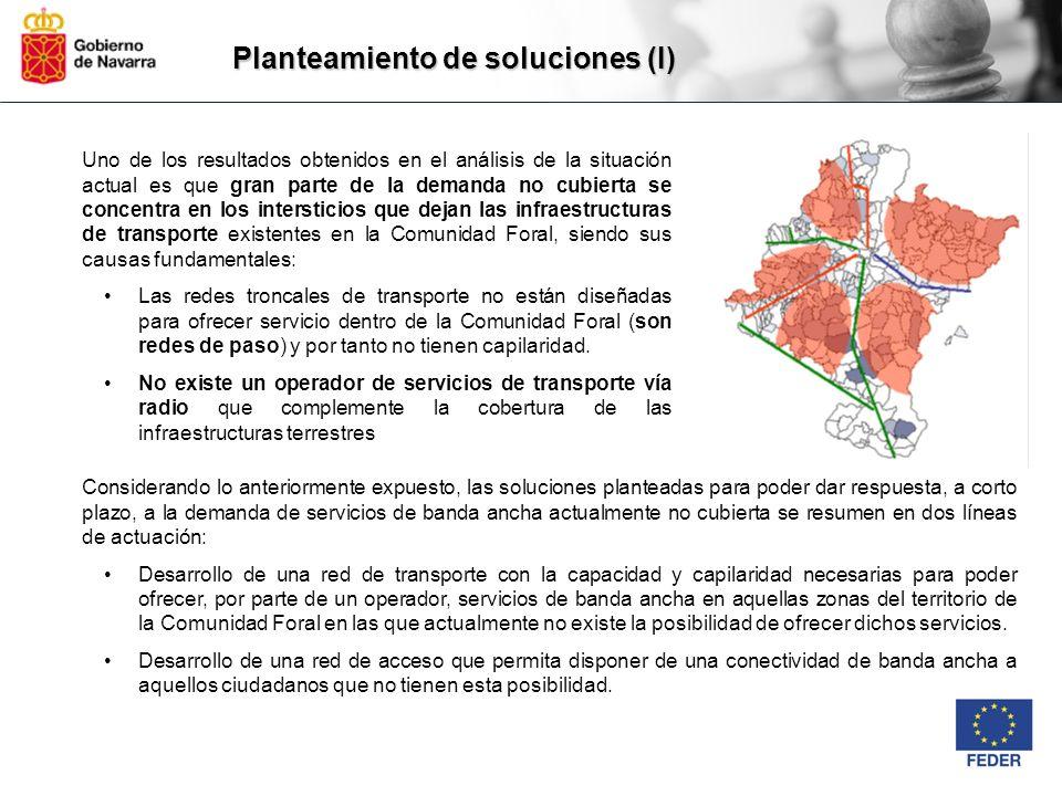 Planteamiento de soluciones (I)