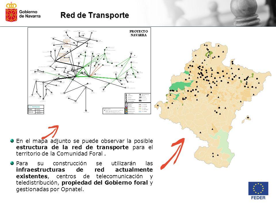 Red de Transporte En el mapa adjunto se puede observar la posible estructura de la red de transporte para el territorio de la Comunidad Foral .